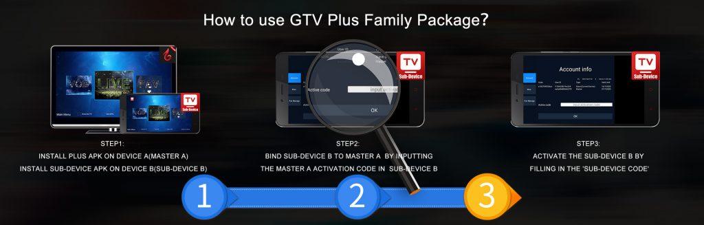 IPTV Multi Room guide